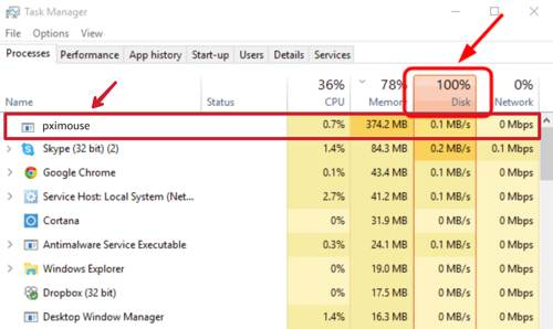 pximouse-task-manager