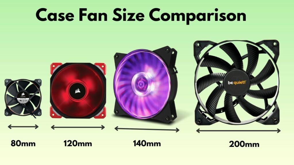 case-fan-size-comparison