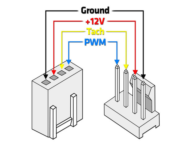 how-does-pwm-work