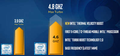 thermal-velocity-boost-intel